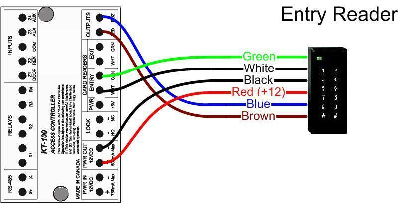 Readers Kantech Wiring Diagrams on